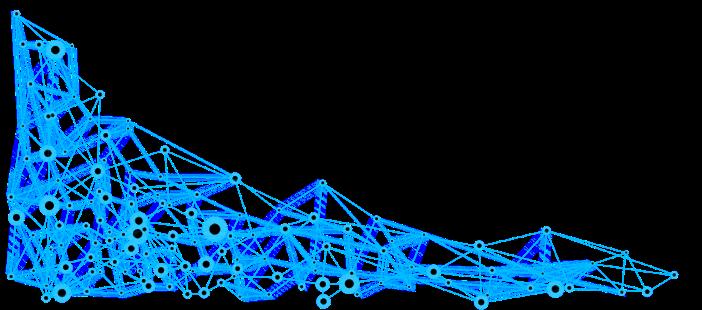 Publicare - Netzwerk