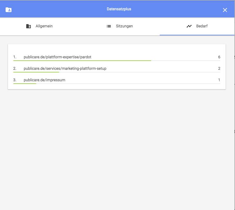 Salesviewer Screenshot aus unserem Test